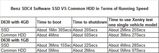 /upload/pro/ssd-vs-hdd-display.jpg